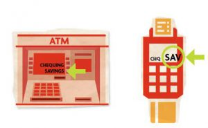 ATM POS buttons