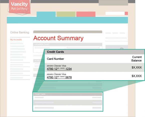 Online Banking Visa Account Summary